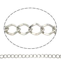 Iron Rhombus Chain